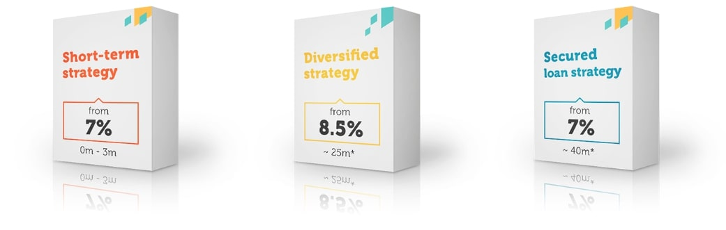 Predefined Mintos investment strategies