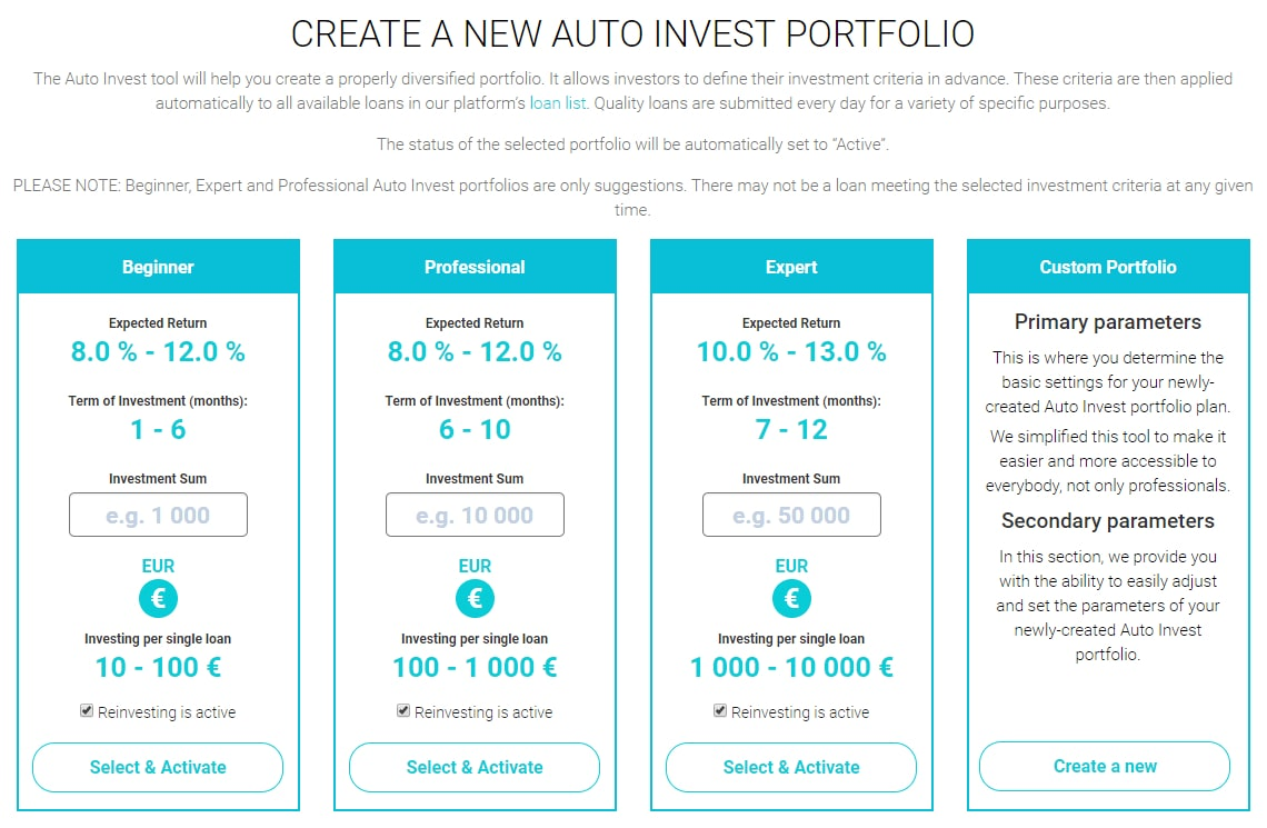 Fast Invest review - select strategy