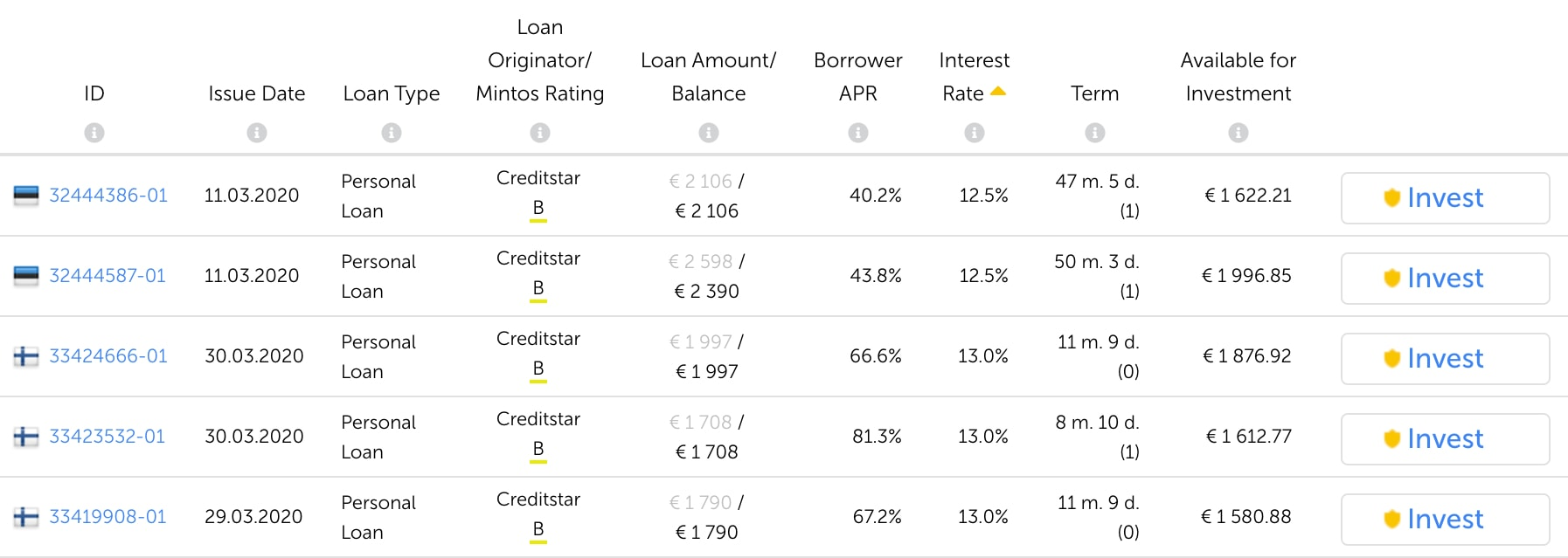 Creditstar loans with low interest rates